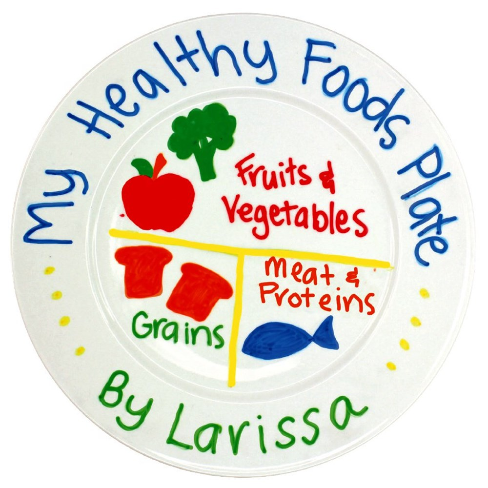 Healthy Food Plate Plastic Porcelain Glass Cleverpatch Art Craft Supplies